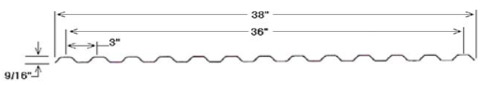 Corrugated PVC Panel Profile